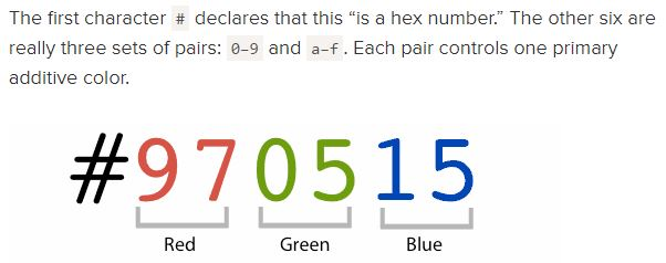 hex codes rgb cmyk color modes