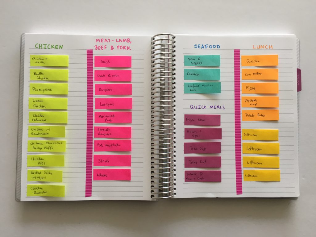 how to meal plan quickly using sticky notes color coded meal planning favorite meals tip menu planning organizing household binder