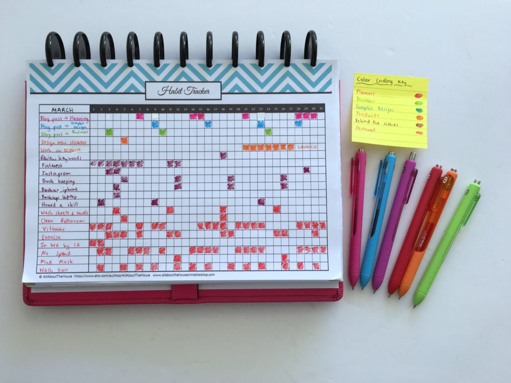 photograph relating to Bullet Journal Habit Tracker Printable referred to as 100 aspects toward area within just your routine tracker of your planner or
