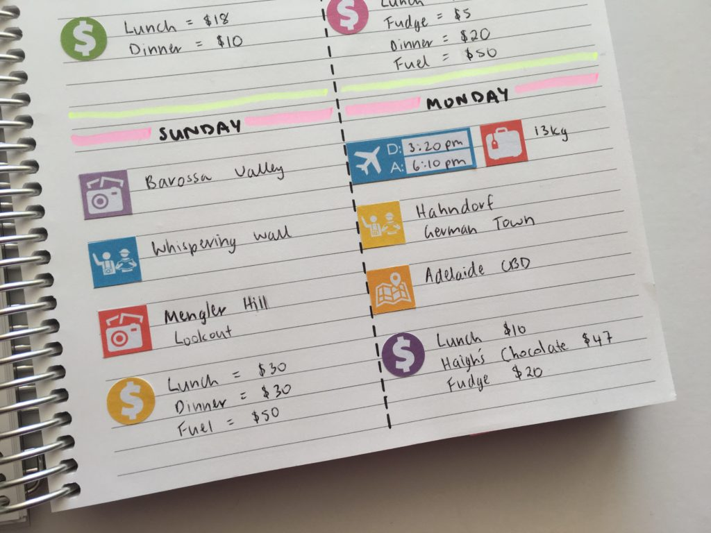 how to set up your bullet journal new planner supplies color coding planner sticker functional planning travel vacation planning diy spending tracker