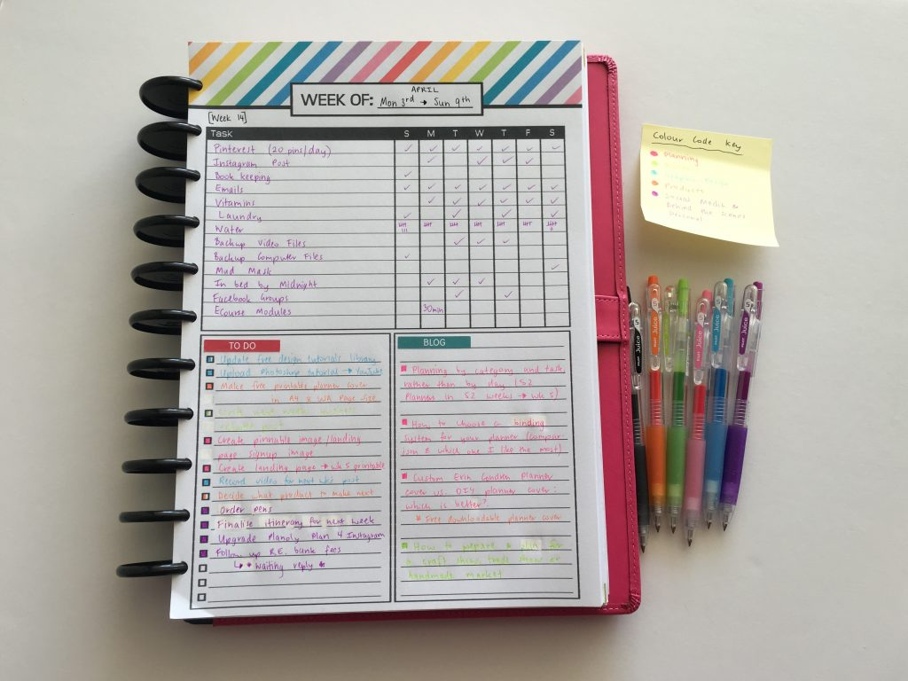 using a simple 1 page weekly planner with only 3 sections 52