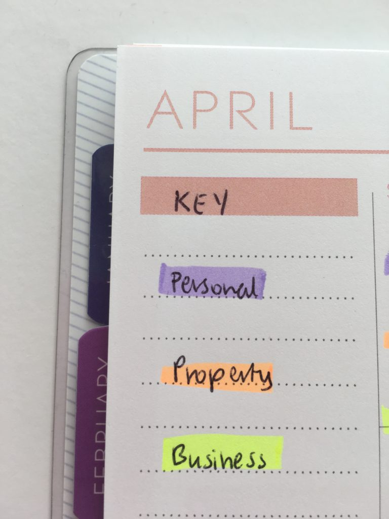 color coding your planner tips ideas inspiration insp planning budgeting bill paying expenses coded spending categories business