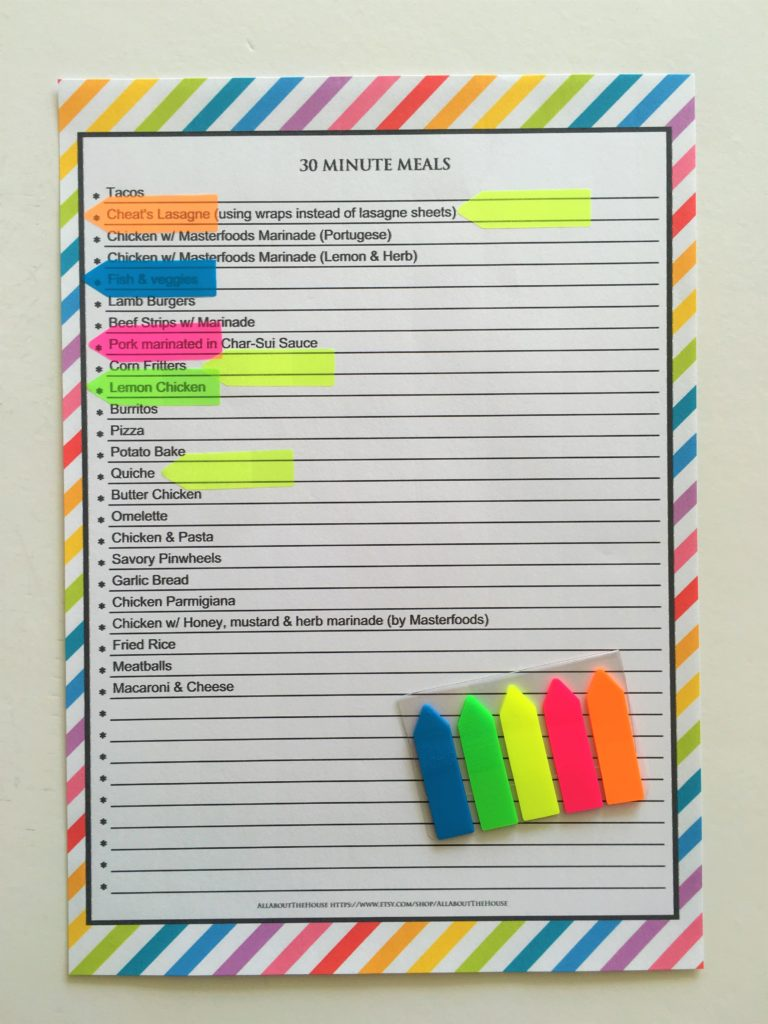 how to meal plan using sticky notes, monthly meal planning, how to meal plan cooking dinner ideas recipe organization printable color coded