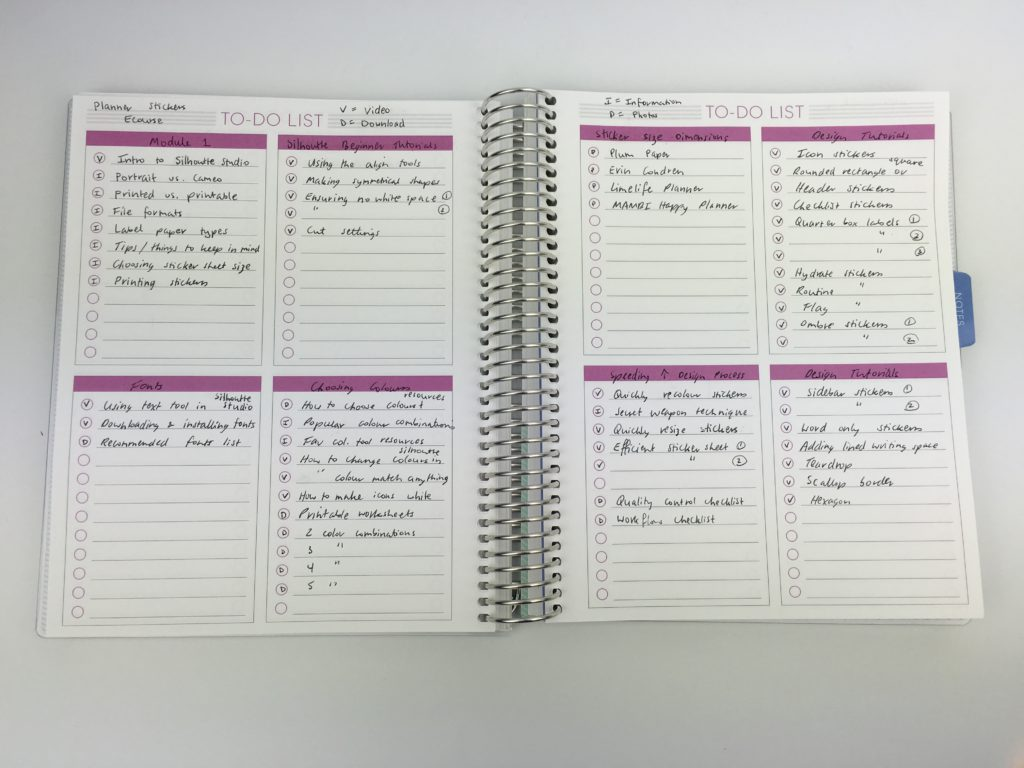 how to write a better to do list tips color coding organized list making plan with me time management productivity planning process