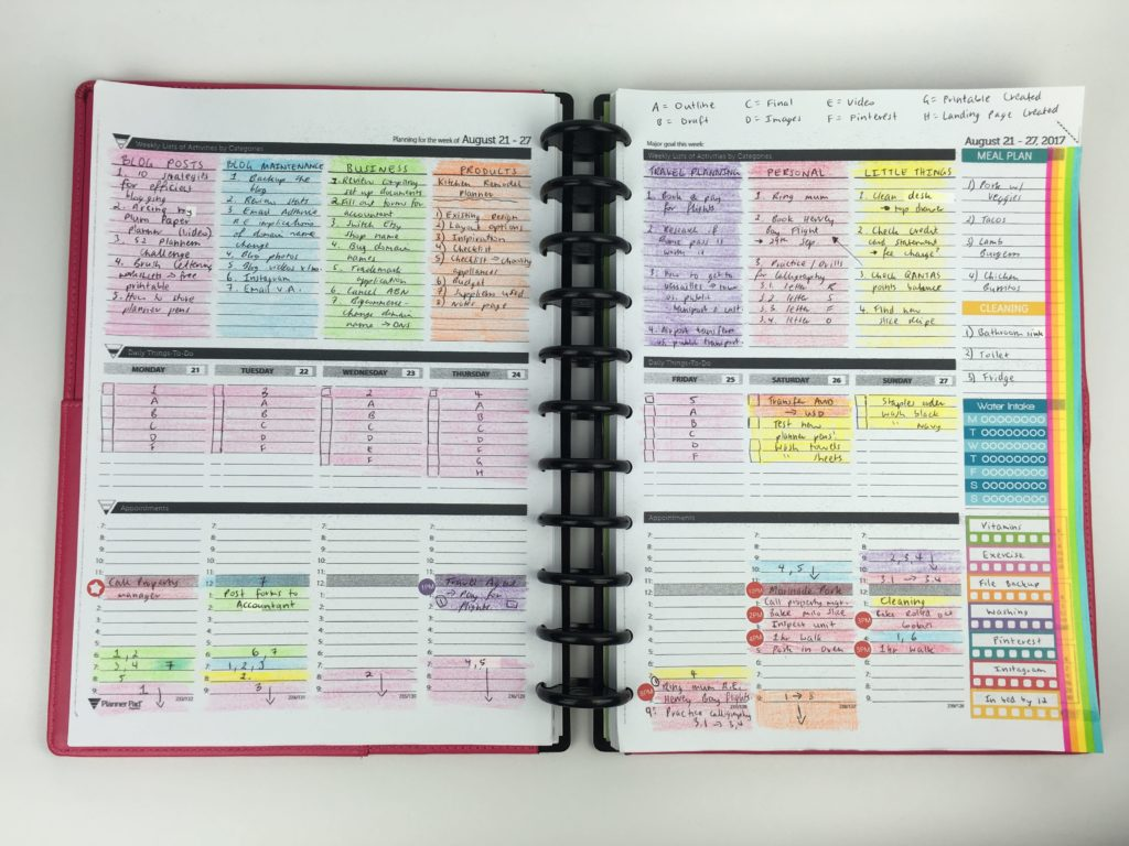 planner pad weekly planner review color coding blog planning planner habit tracker ideas inspiration weekly spread bullet journal