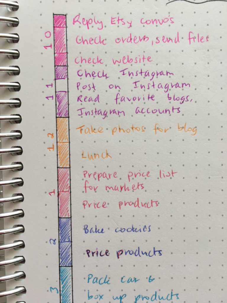 daily plan bar bullet journal bujo spread planning tips ideas inspiration color coding blogging business planner diy layout ideas calendar-min