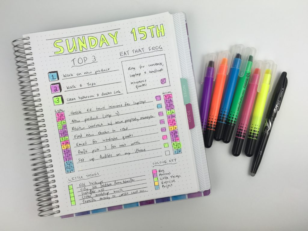 bullet journal spread ideas daily planning wax highlighters gel review pros and cons choosing colors for color coding inspiration tips hacks plum paper