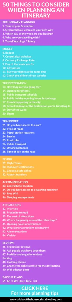 50 things to consider when planning an itinerary checklist free printable travel planner organizer vacation holiday tips guide