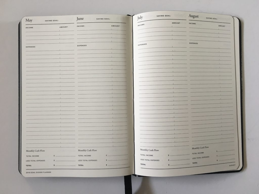 mi goals planner review 2018 monthly budget income expenses spending tracker minimalist australian made weekly monthly calendar pros and cons