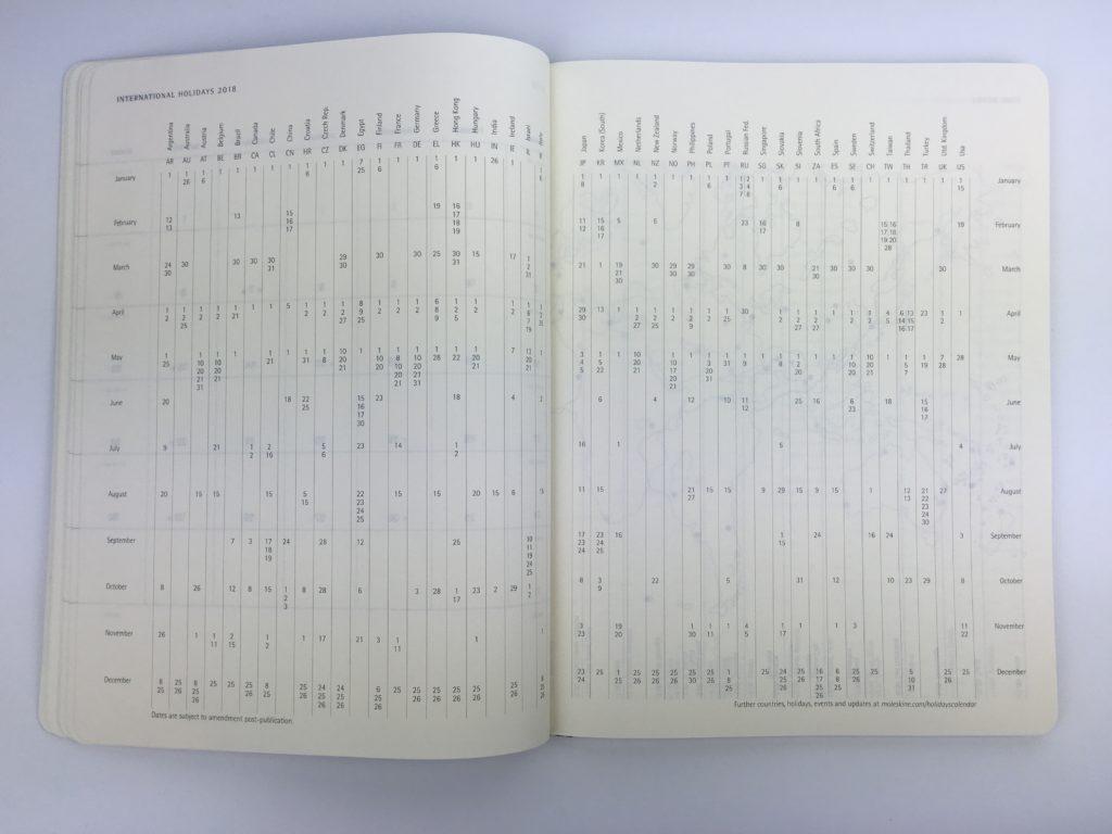 moleskin weekly planner review notebook medium size bullet journal alternative minimalist planning for men gender neutral professional classy international holidays list