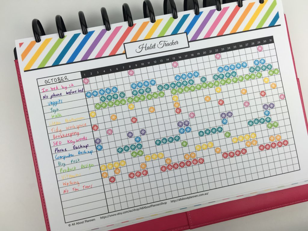 monthly habit tracker printable bullet journal planner insert refill digital download rainbow colorful half page size full page color coding functional pages to add to your bujo ideas list inspiration diy editable inspo
