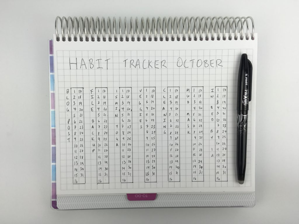 habit tracker bullet journal inspiration routine what to track colorful color coding list making creative ideas diy organization color coding quick easy minimal black pen