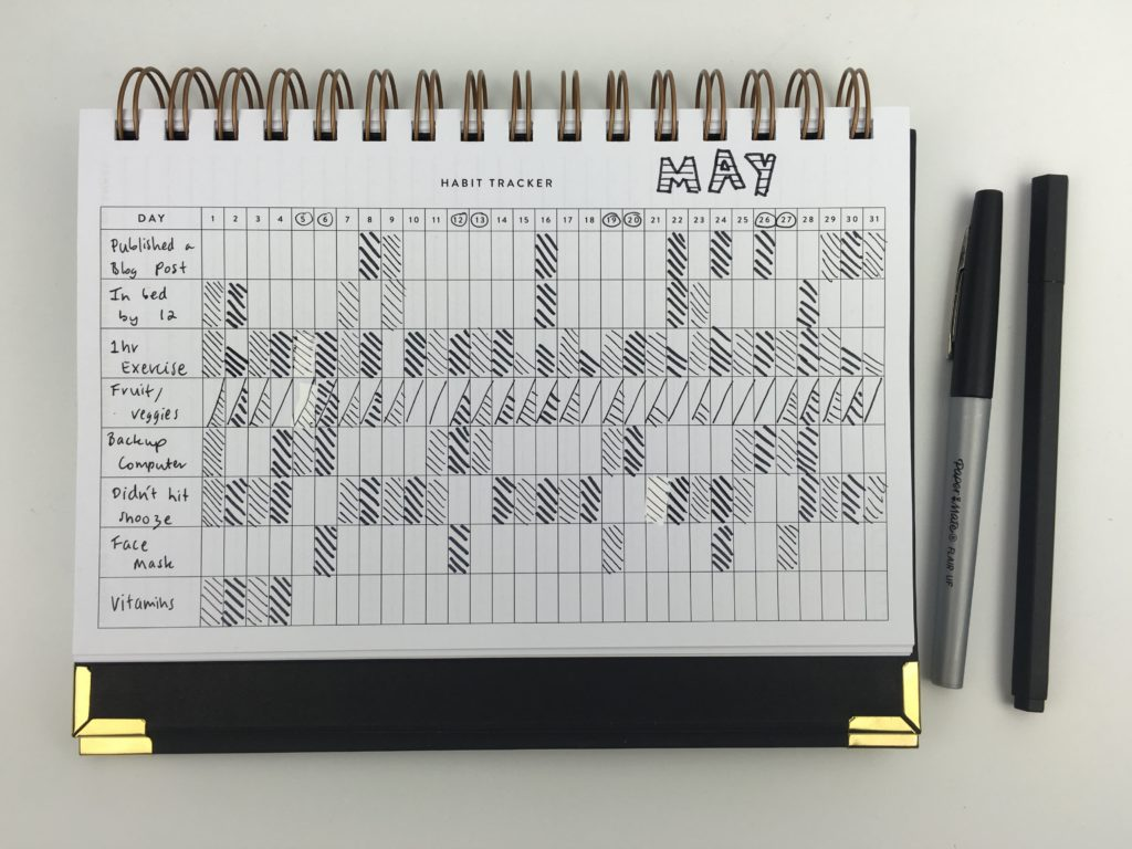 habit tracker ideas bullet journal sugar and type rule the world planner review minimalist simple cleaning task routine decorating inspiration diy ideas-min