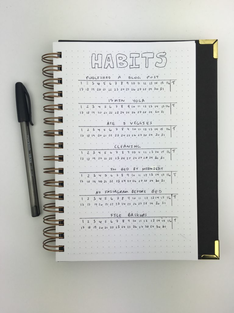 habit tracker ideas bullet journal sugar and type rule the world planner review minimalist simple cleaning task routine