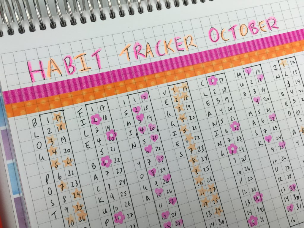 monthly habit tracker ideas bullet journal decorative diy cute washi tape colorful color coding creative inspiration ideas organization stamps cute-min