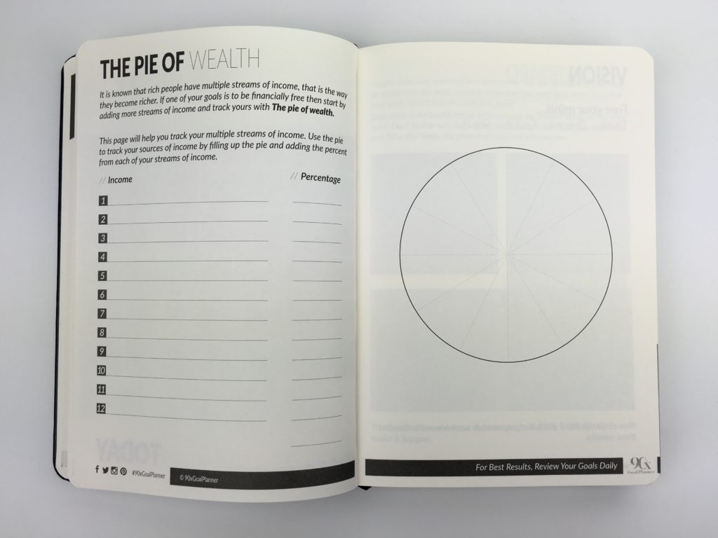 90x goal planner review pros and cons inside pages countdown undated gender neutral pie of wealth