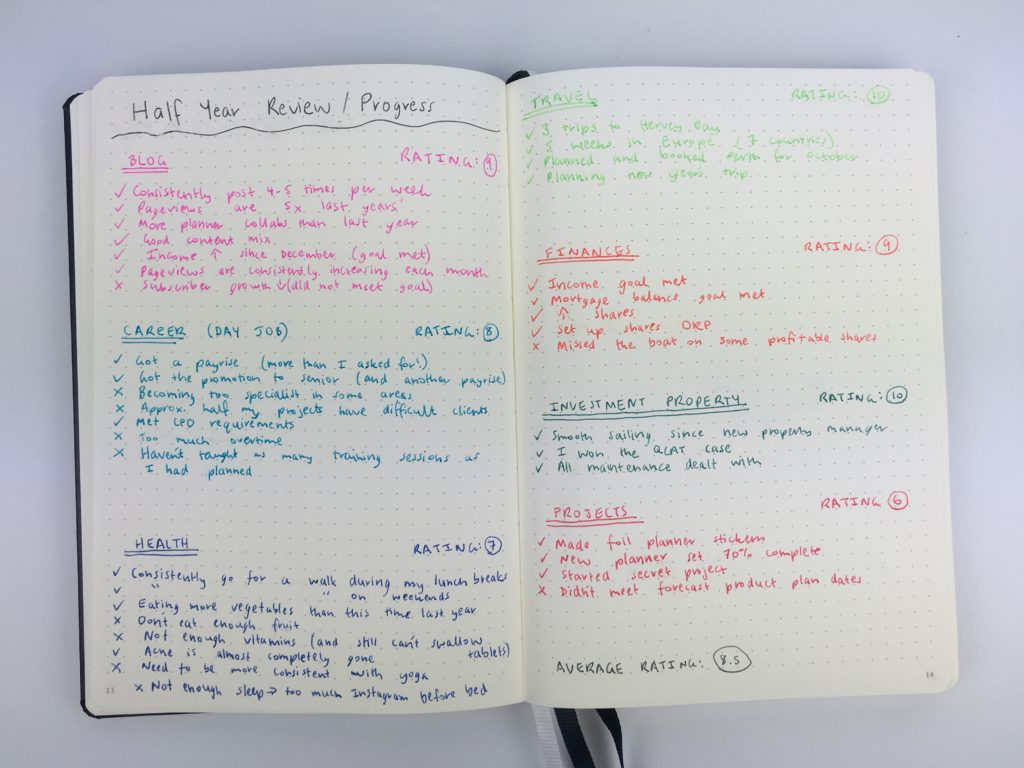bullet journal spread review color coding level 10 life goal setting tracking bujo simple minimalist leuchtturm notebook 1917