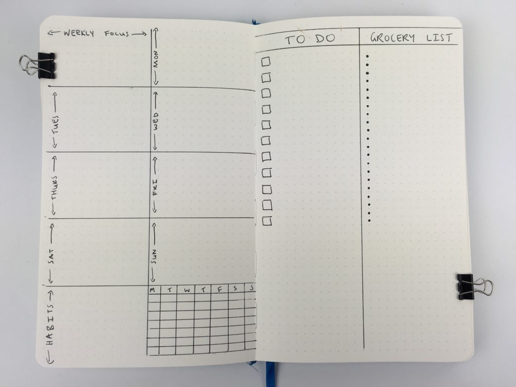 bullet journal weekly spread with habit tracker 1 page horizontal simple minimalist functional checklist list minimalism art dot grid notebook review