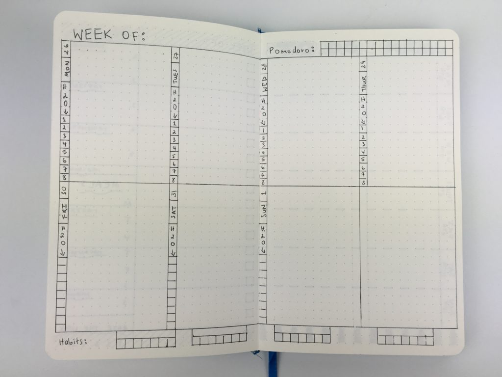 weekly spread bullet journal minimalist monday start h20 tracker pomodoro habits inspiration ideas all about planners