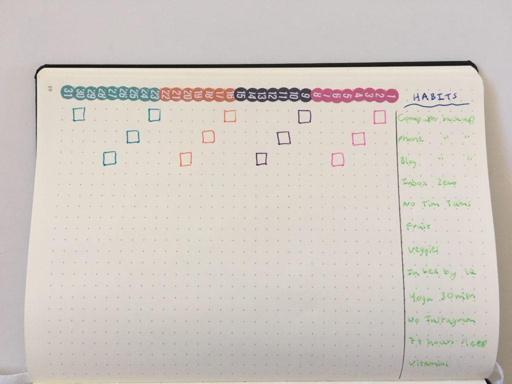 bullet journal habit tracker colorful color coding ideas carpe diem planner stickers simple functional leuchtturm notebook