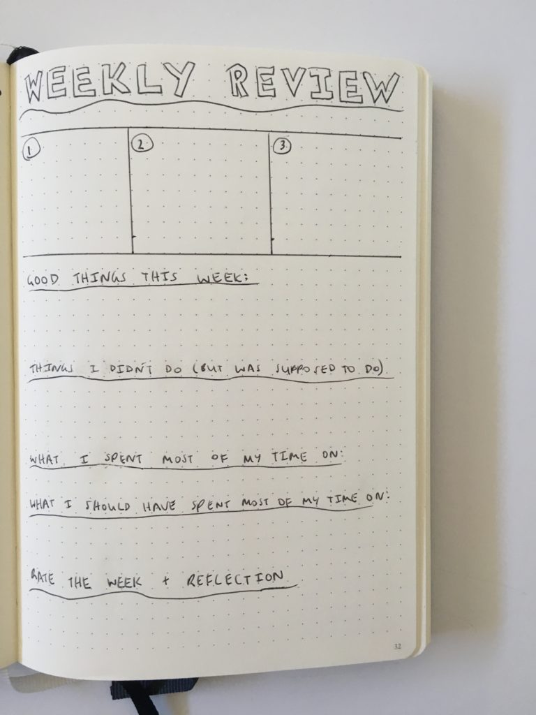 bullet journal weekly review page ideas simple minimalist reflection question