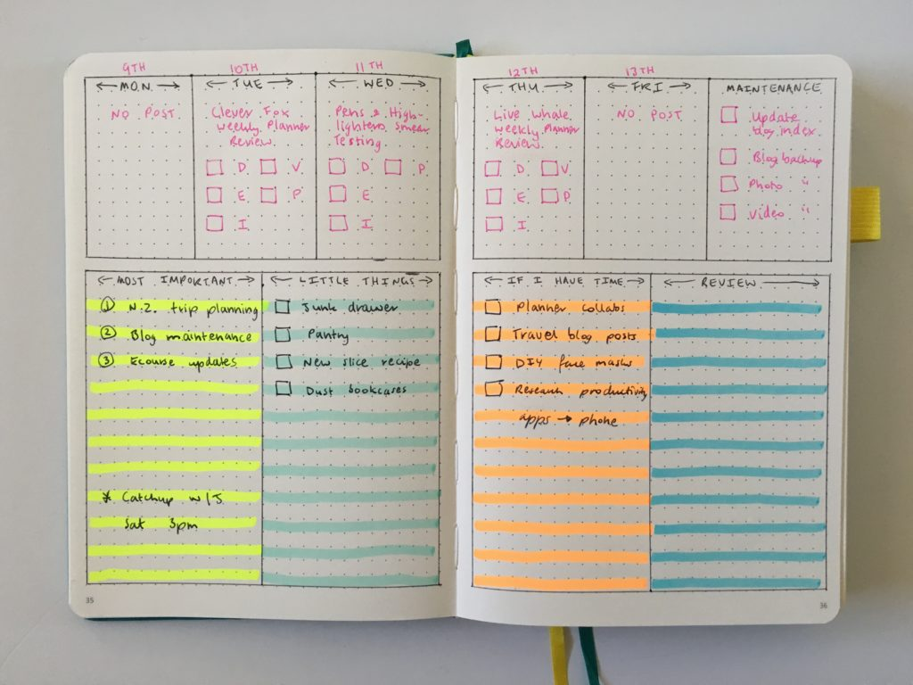 bullet journal weekly spread scribbles that matter highlighters minimalist simple quick easy setup colorful blog planning