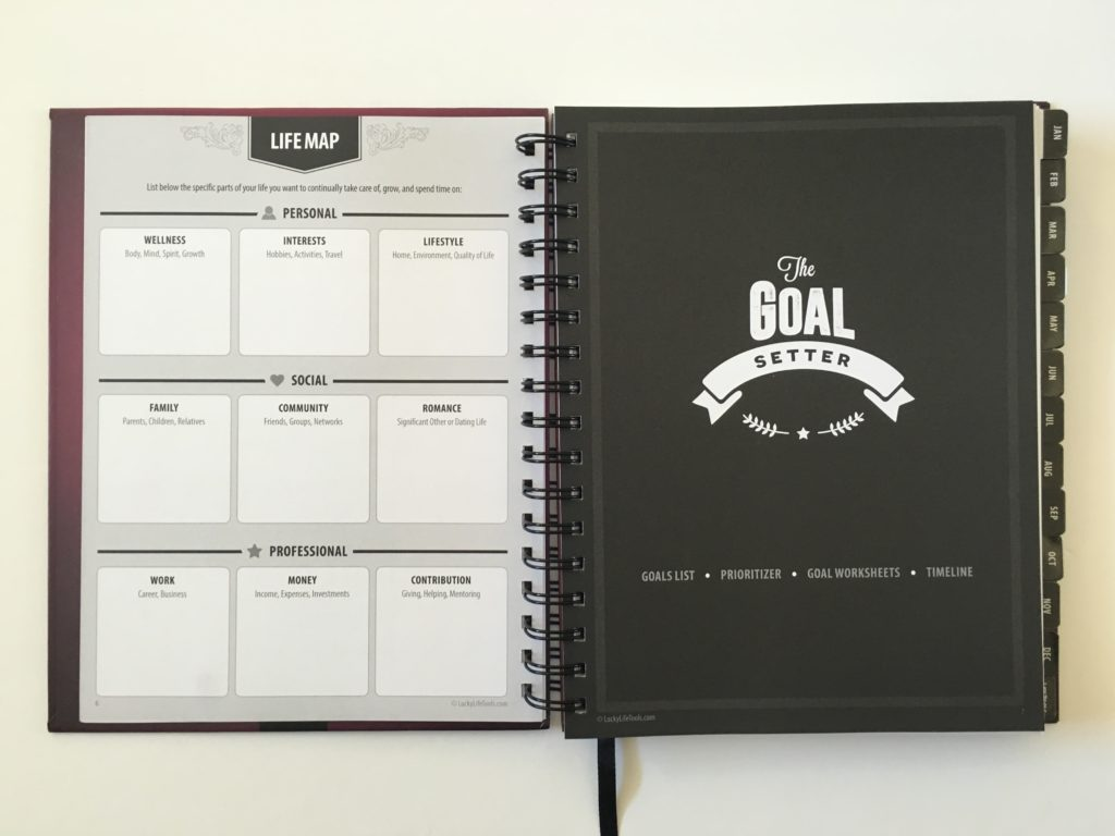 lucky life tools planner review weekly goals