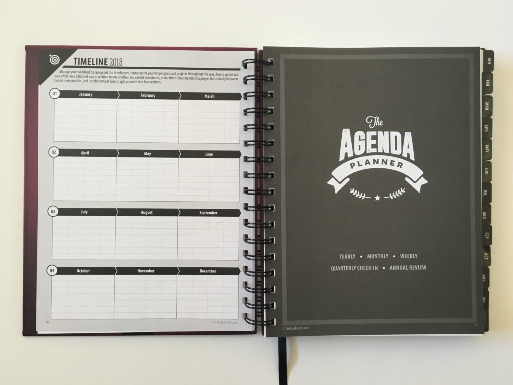 lucky life tools weekly planner annual review lined writing space goals monthly calendar vertical scheduling 6am to 11pm