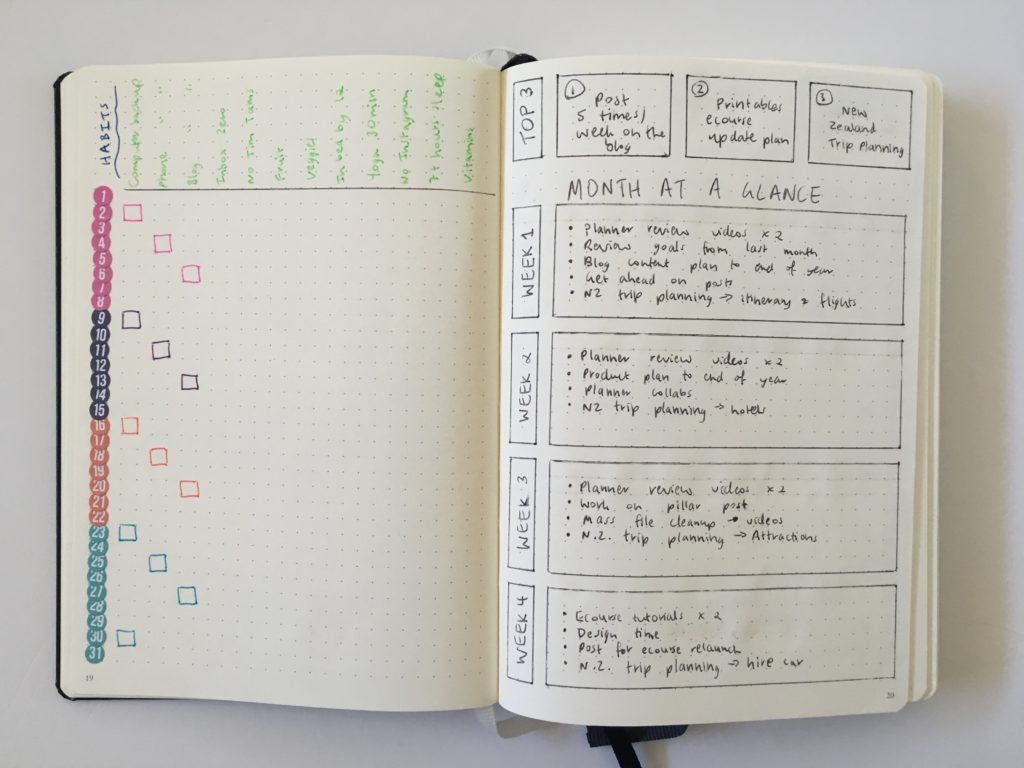 monthly planning in bullet journal habits top 3 projects weekly overview colorful layout ideas inspiration