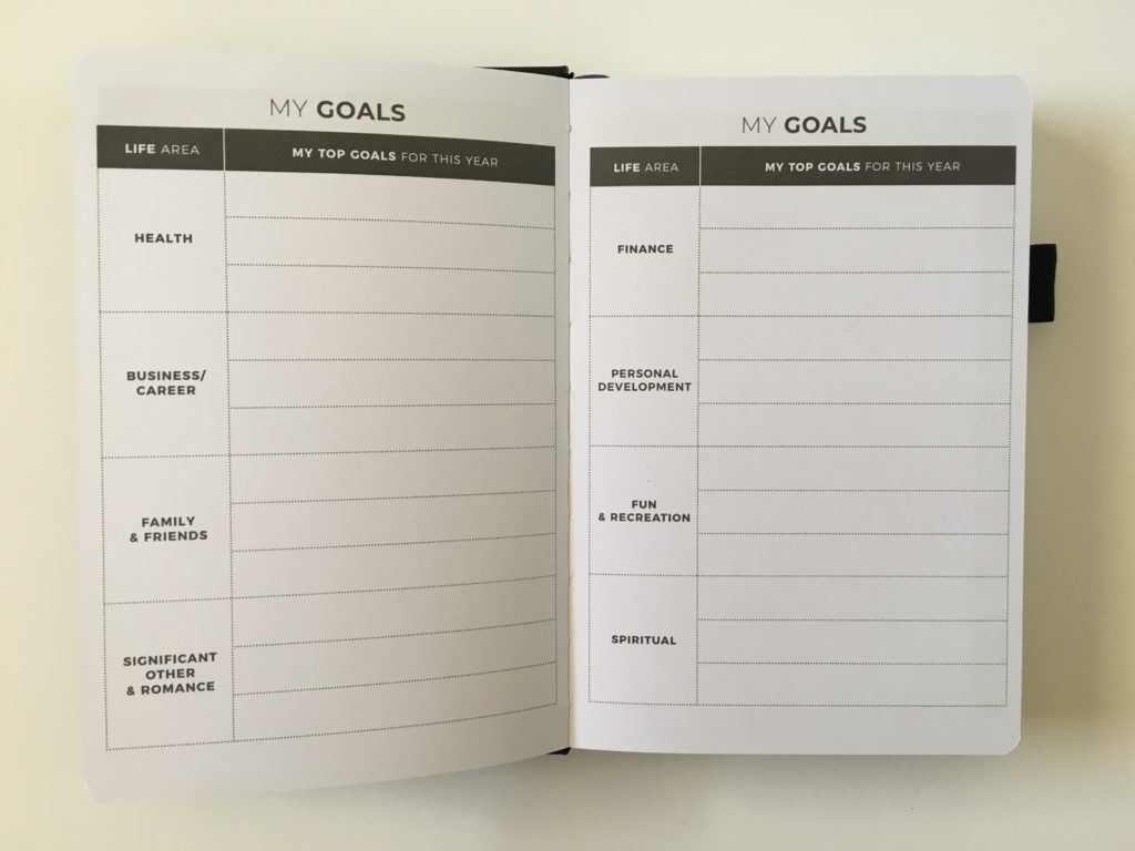 clever fox daily planner goals minimalist sewn binding day to a page review pros and cons best paper quality