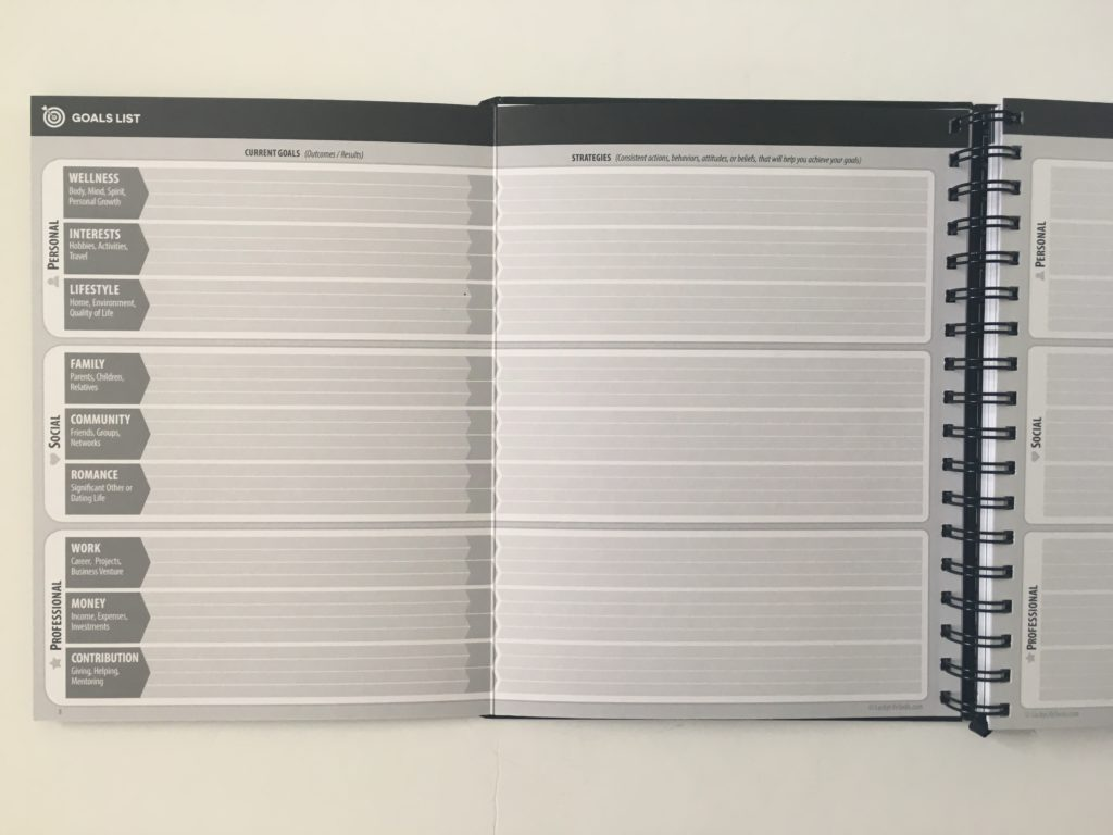 goal setting project breakdown lucky life tools planner review weekly 2 page vertical hourly spread