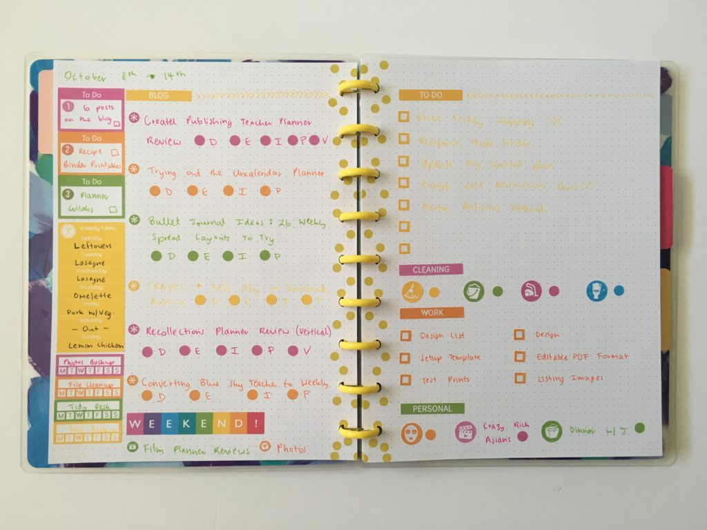 happy notes happy planner review bullet journal spread citrus colorful blog meal plan checklist papermate inkjoy gel icon planner stickers rainbow colorful diy bujo inspiration