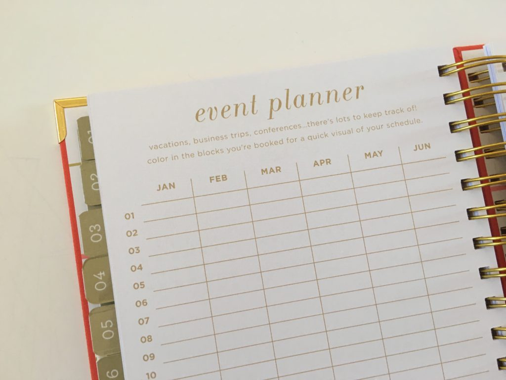 lake + loft planner review event planning