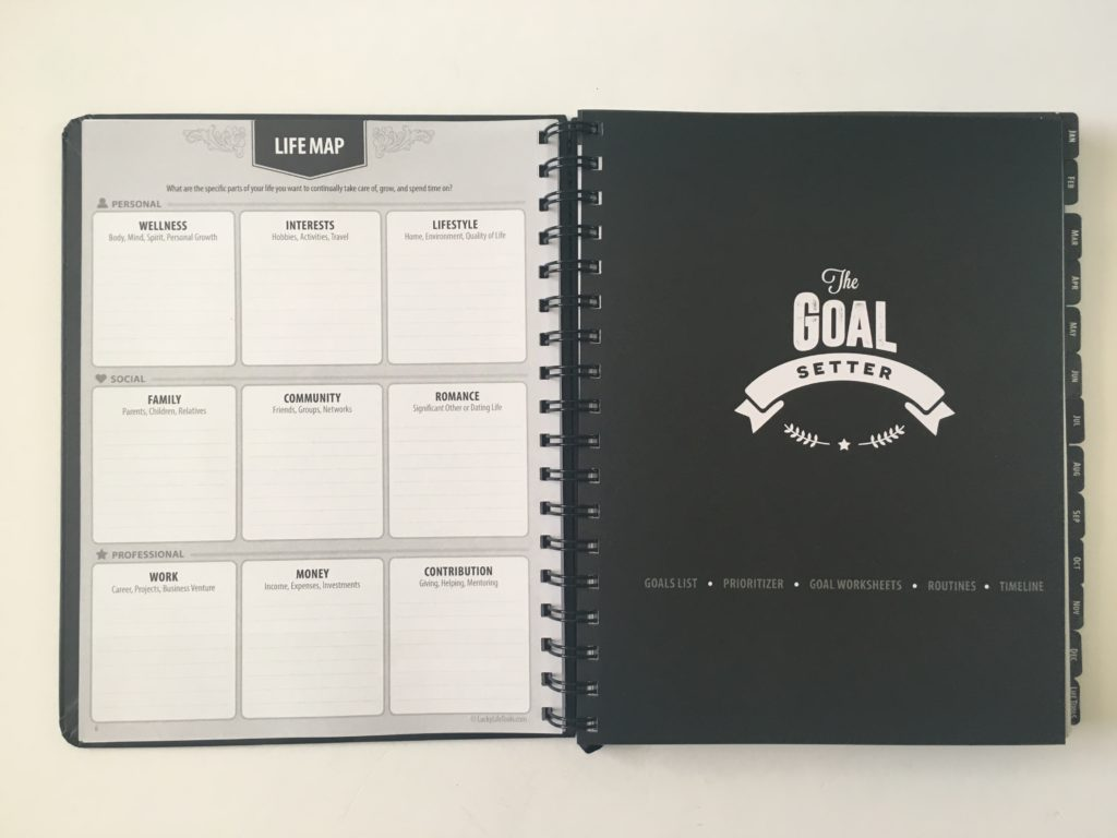 lucky life tools 2019 planner review video goal setting life map