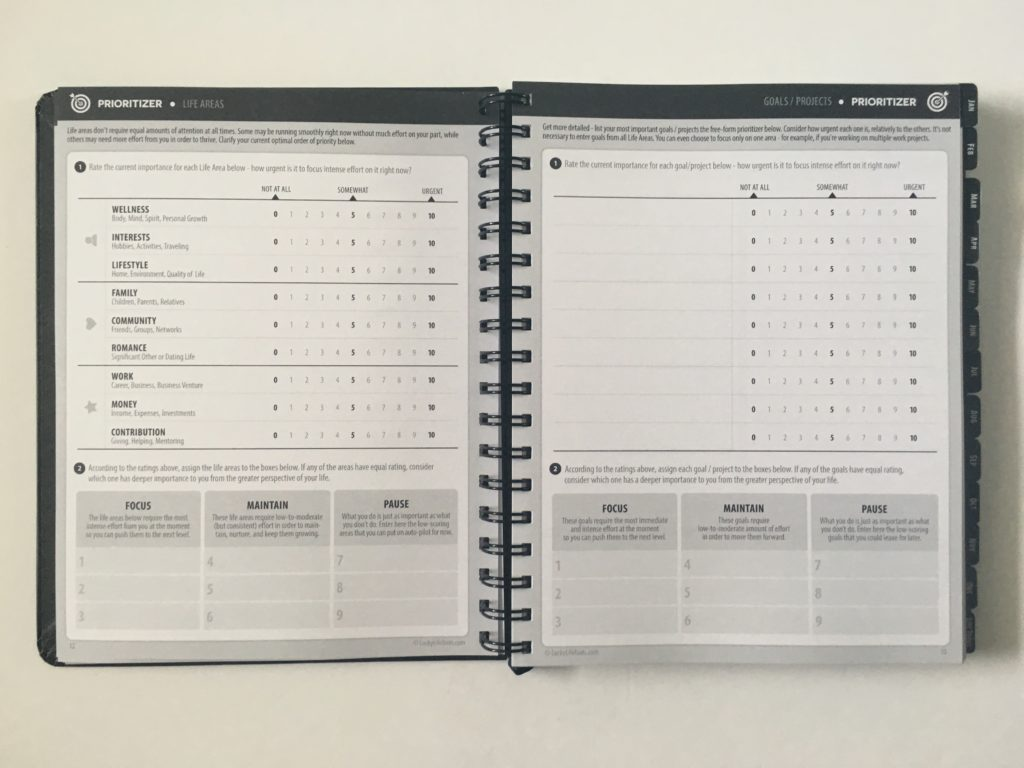 lucky life tools planner review prioritiser 2 page vertical hourly planner review