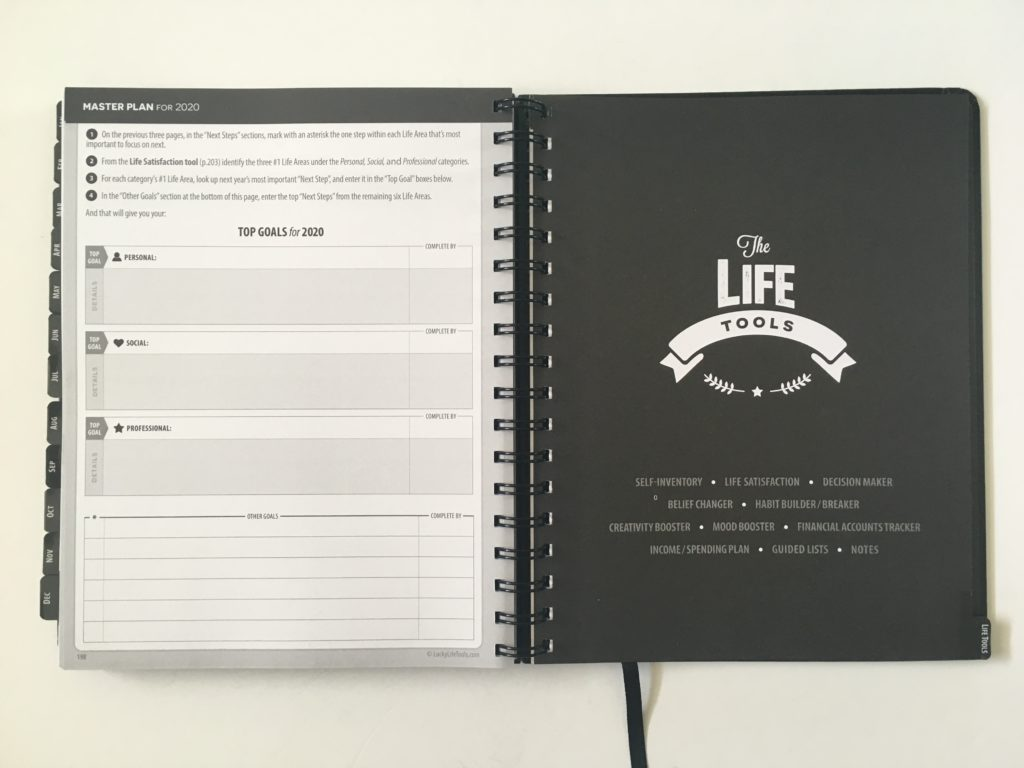 lucky life tools weekly planner review pros and cons video