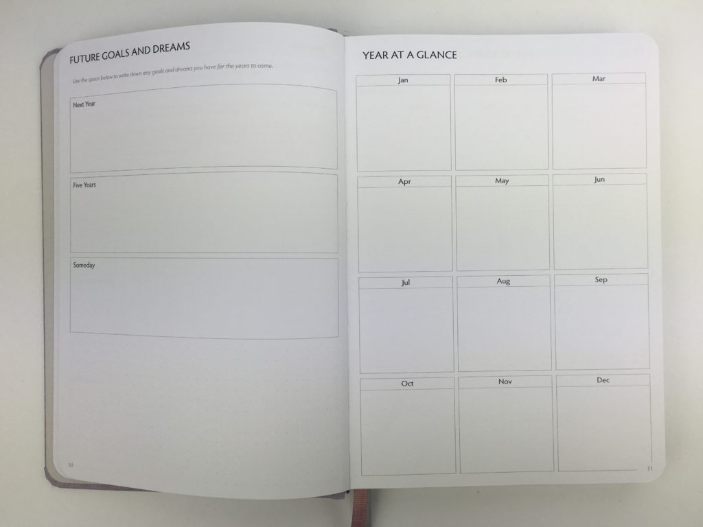 unbound weekly planner review undated hardbound sewn year at a glance monthly overview goal planning timeline
