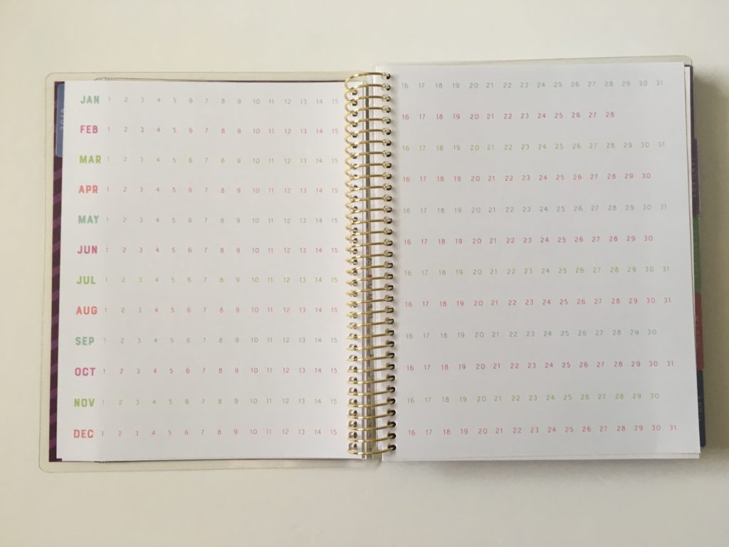 recollections horizontal weekly planner review pros and cons annual planning