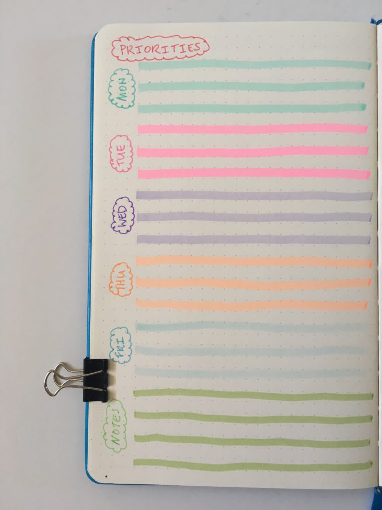 bujo layout 1 page weekly minimalist monday start inspiration layout ideas priorities highlighters