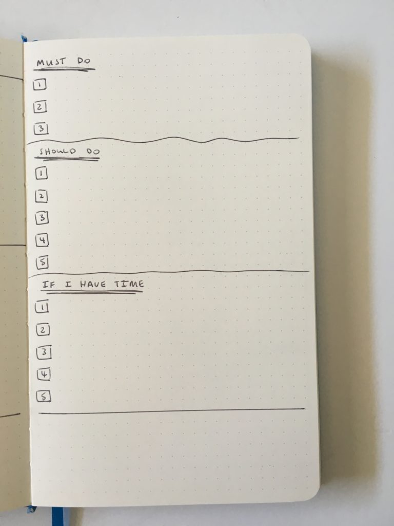 bullet journal list layout ideas must do should do if i have time checklist simple minimalist