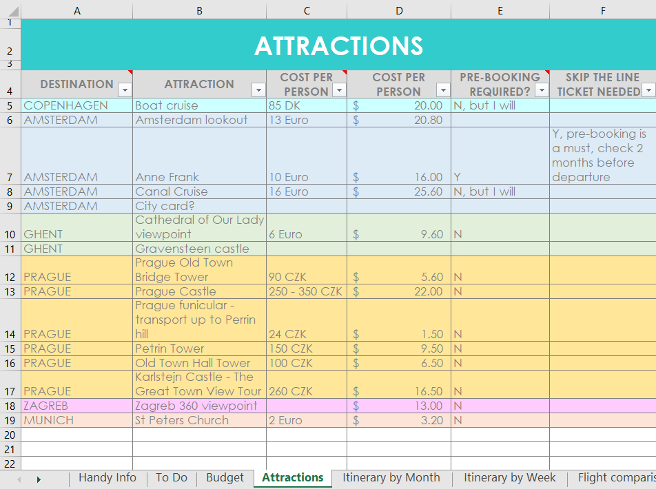 Travel planning organizer spreadsheet color coded budget attractions itinerary month week simple system