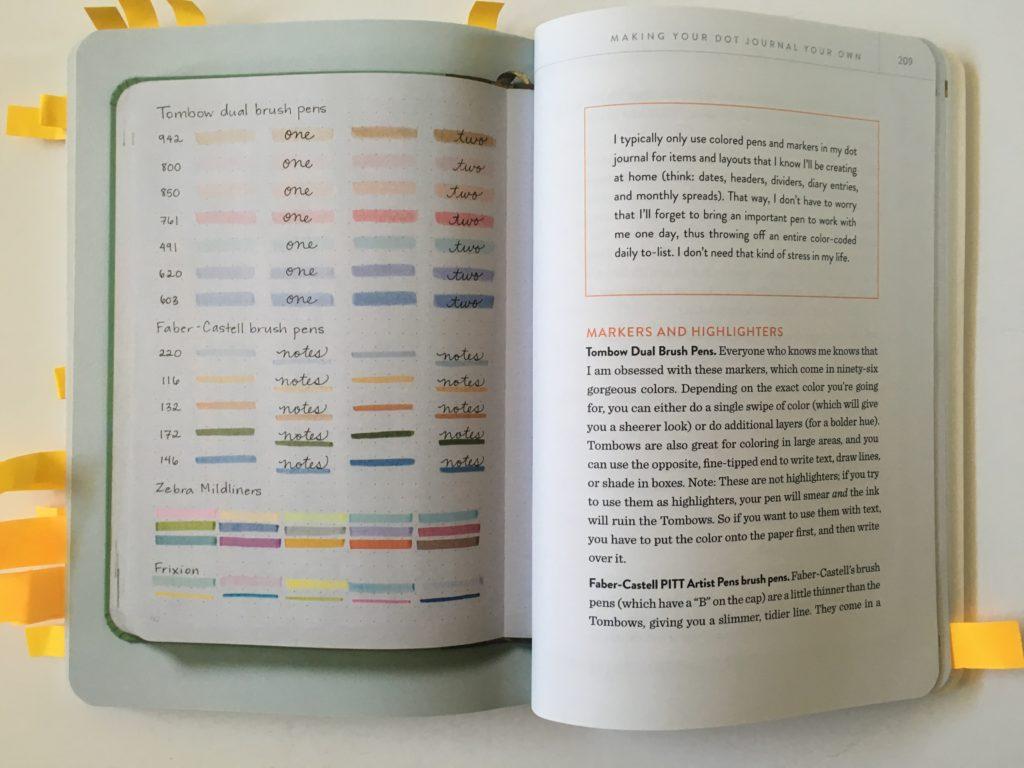 bullet journal inspiration and ideas guide to dot journaling rachel wilkerson miller