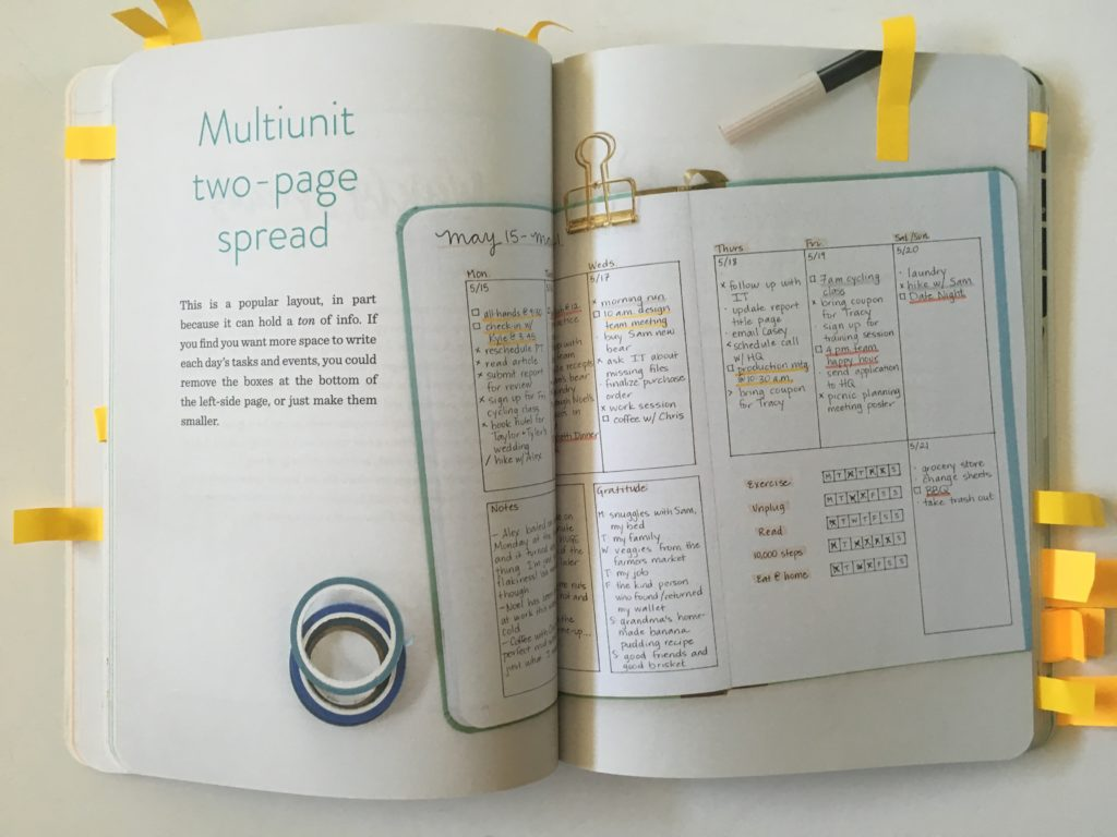 bullet journal spread ideas book inspo bujo dot journaling a practical guide book review