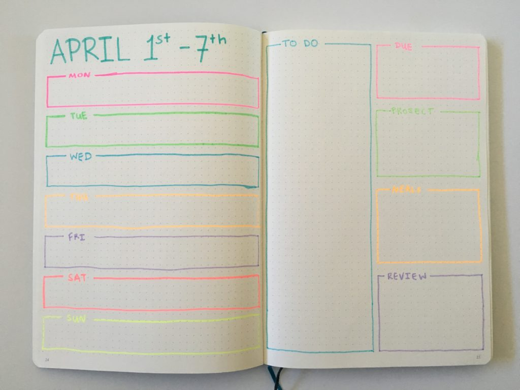 bullet journal weekly spread horizontal 1 page to do project planning blogging simple quick easy highlighters bujo tools tips diy inspiration