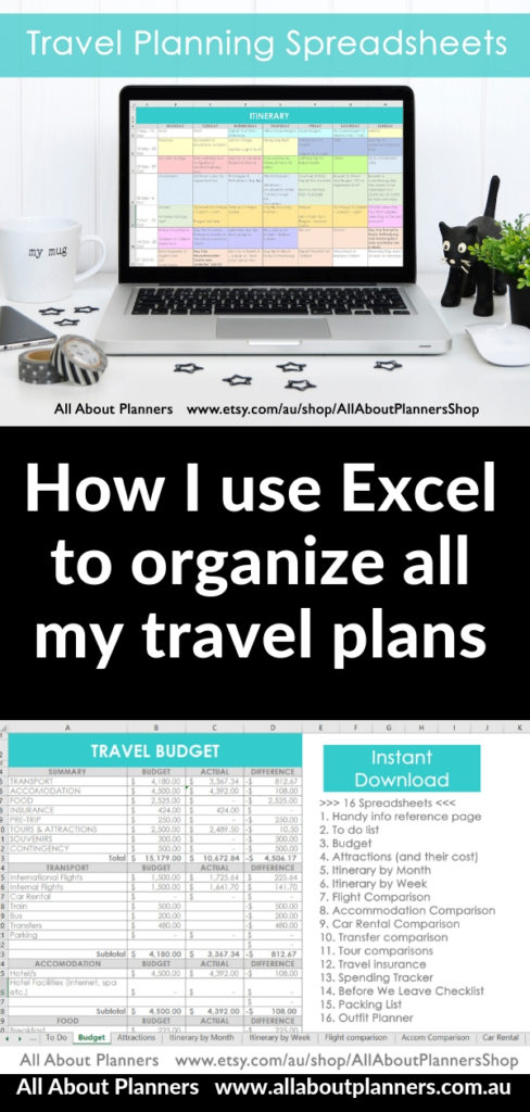 excel travel planner organizer template editable custom itinerary week month packing list car rental outift budget diy vacation