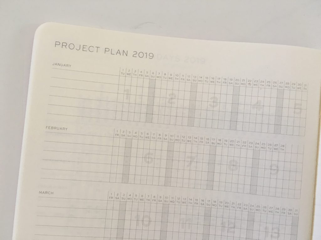 leuchtturm planner review weekly horizontal monday start pros and cons video review project planner annual overview future log