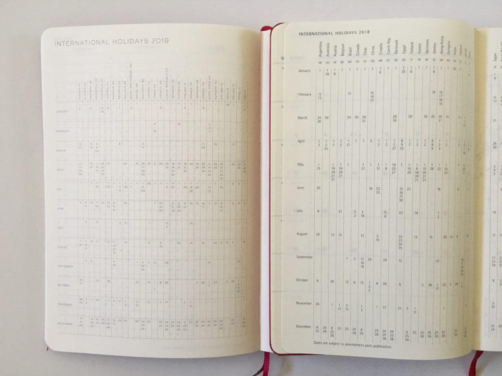 leuchtturm versus moleskine comparison pros and cons page layouts paper quality pen test