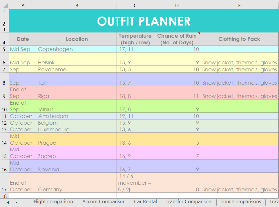 outfit planner temperature record travel planner organizer color coding what to pack checklist packing template diy printable