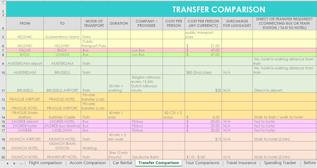 transfer comparison cost budget excel travel planner organizer simple spreadsheet system