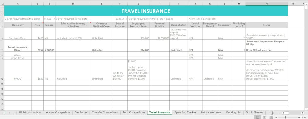 travel insurance comparison website travel organizer excel spreadsheets research
